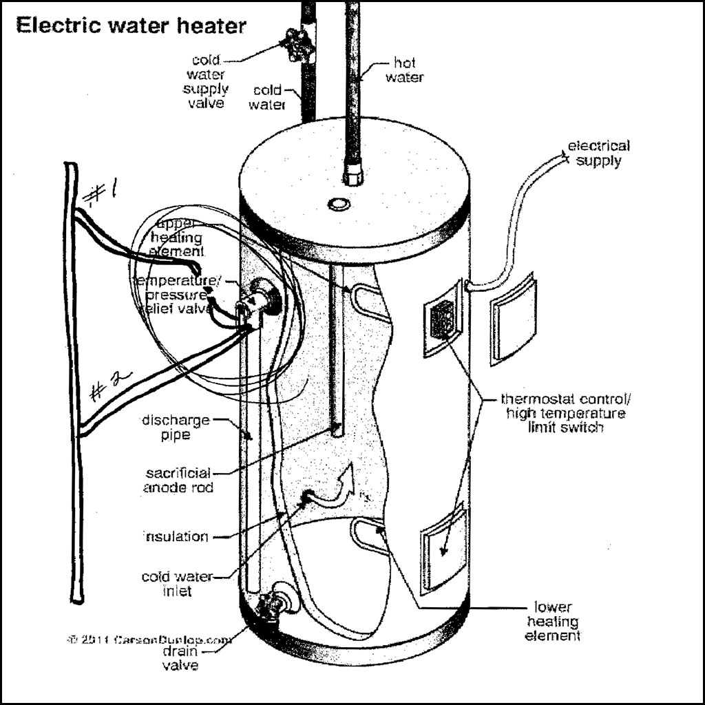 hot water tank maintenance